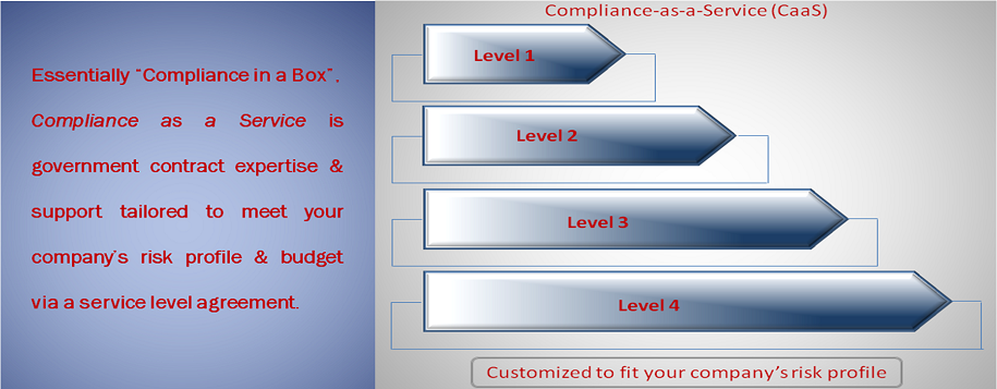 """Compliance as a Service"""